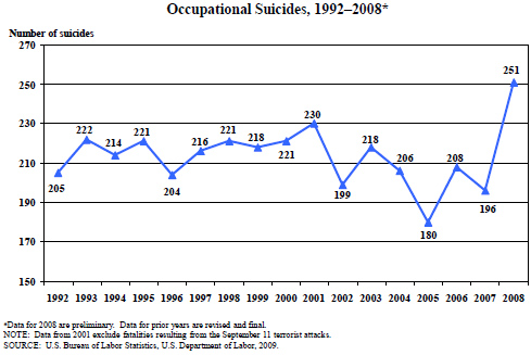 suicidehistorical